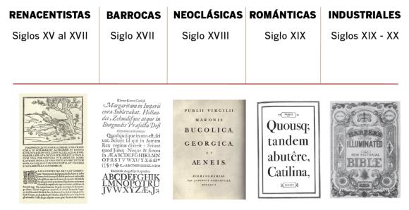 6 consejos para elegir tipografías para texto 1